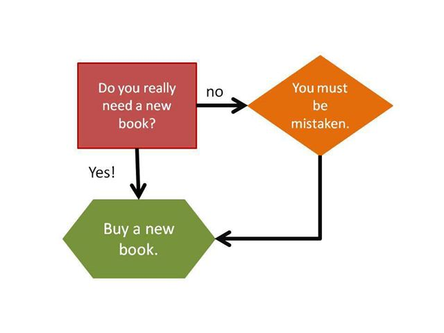 do you really need a new book
